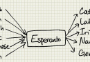 Esperantisti sveta u Kragujevcu