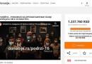 Kafe bar 16 za decu iz Svratišta obezbedio opstanak crowdfunding kampanjom