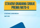 21 GODINA KASNIJE, STAVOVI GRAĐANA SRBIJE PREMA NATO-U